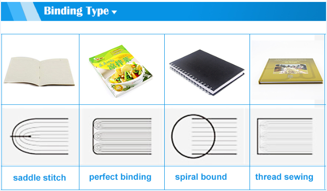b Binding Machine in addition How Are Booklet Printed together with Binding Machines likewise Itempagey invid 863005 d ibico 12 Sheet Punch 120 Sheet Bind furthermore Semi Auto Bar Creaser And Perforator Hcrp331. on wire spiral binding machine